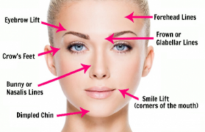 Anti Ageing Treatment Consultation